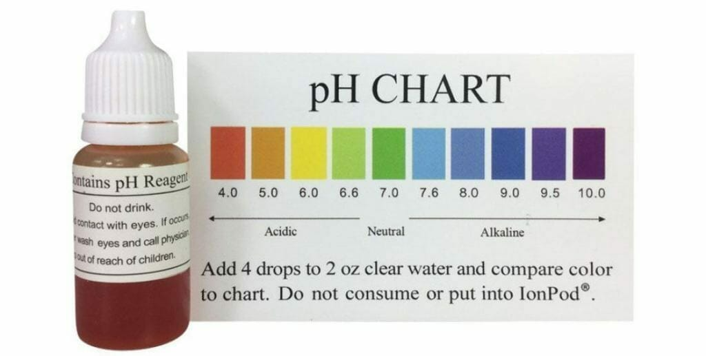 add pH drops to your glass of water