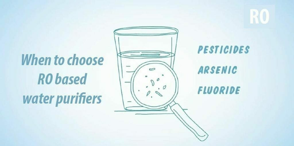 When to choose RO based water purifiers