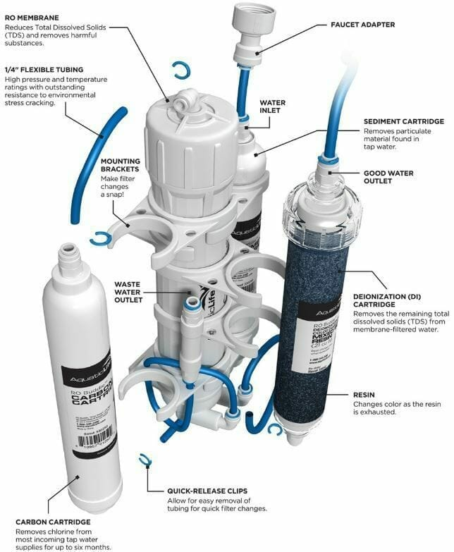 Aquatic Life RO Buddie Reverse Osmosis Systems Review