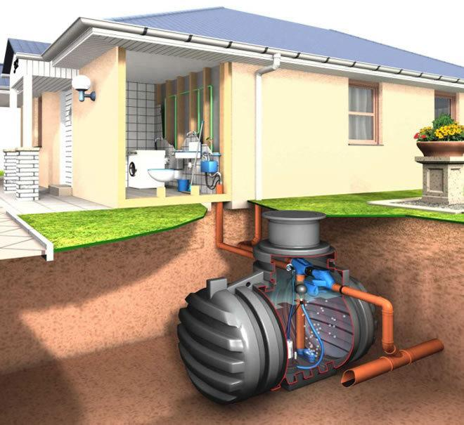 How To Purify Rainwater For Drinking